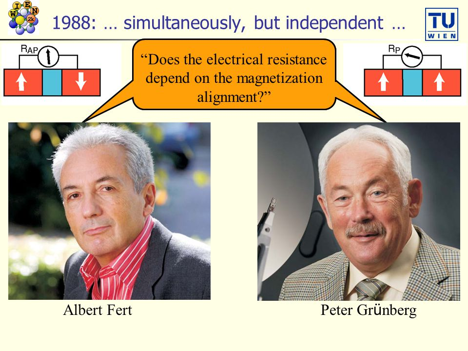 1988: … simultaneously, but independent …