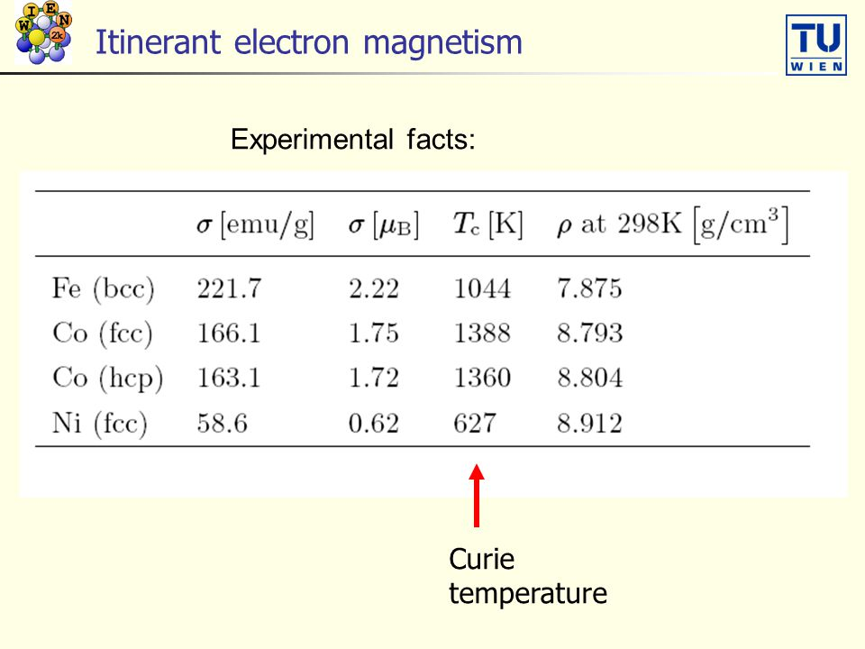 Itinerant electron magnetism
