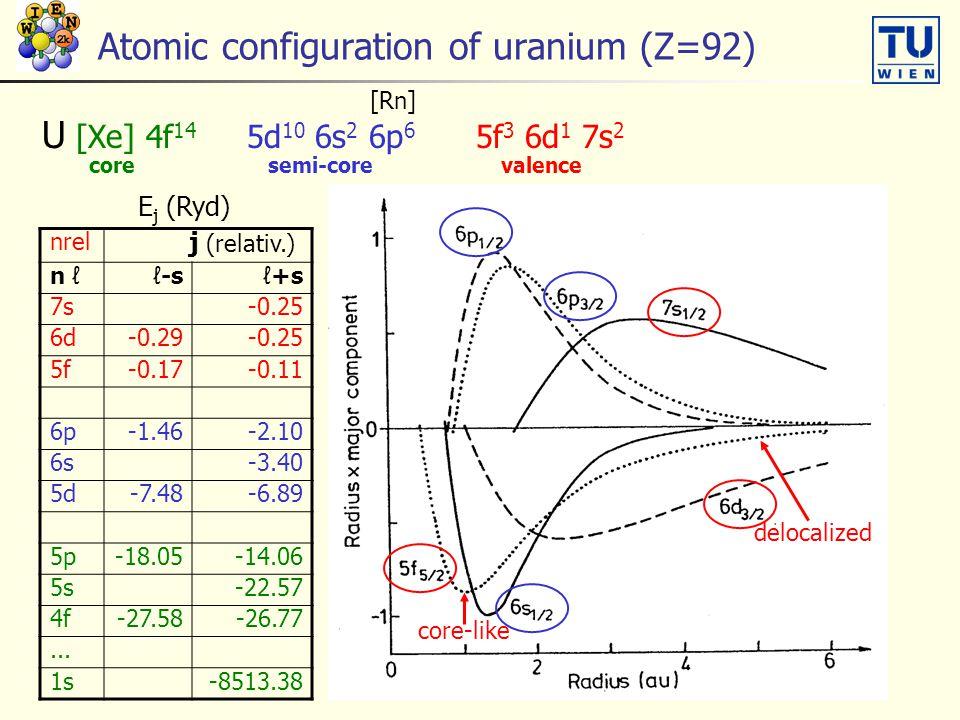 Atomic configuration of uranium (Z=92)
