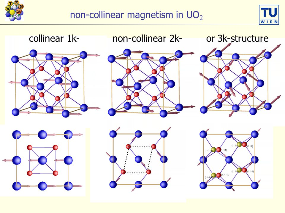 non-collinear magnetism in UO2
