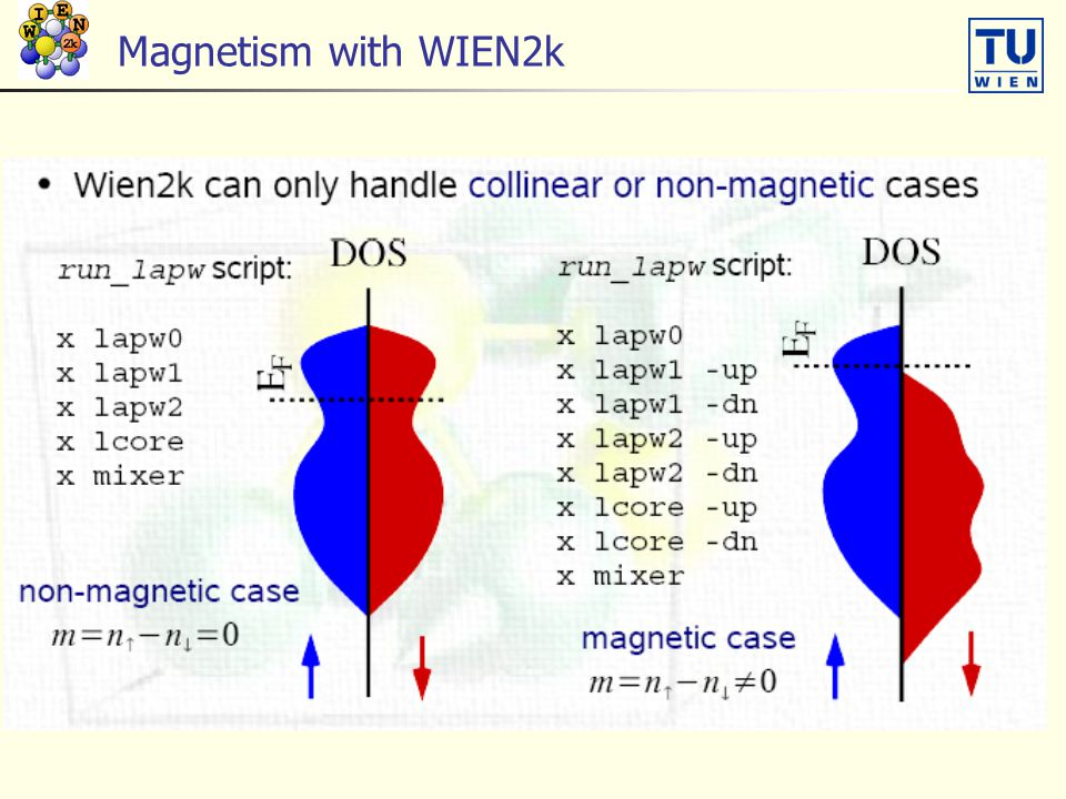 Magnetism with WIEN2k