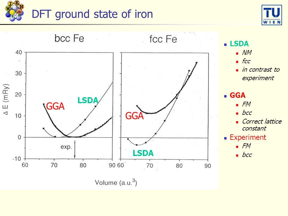 DFT ground state of iron