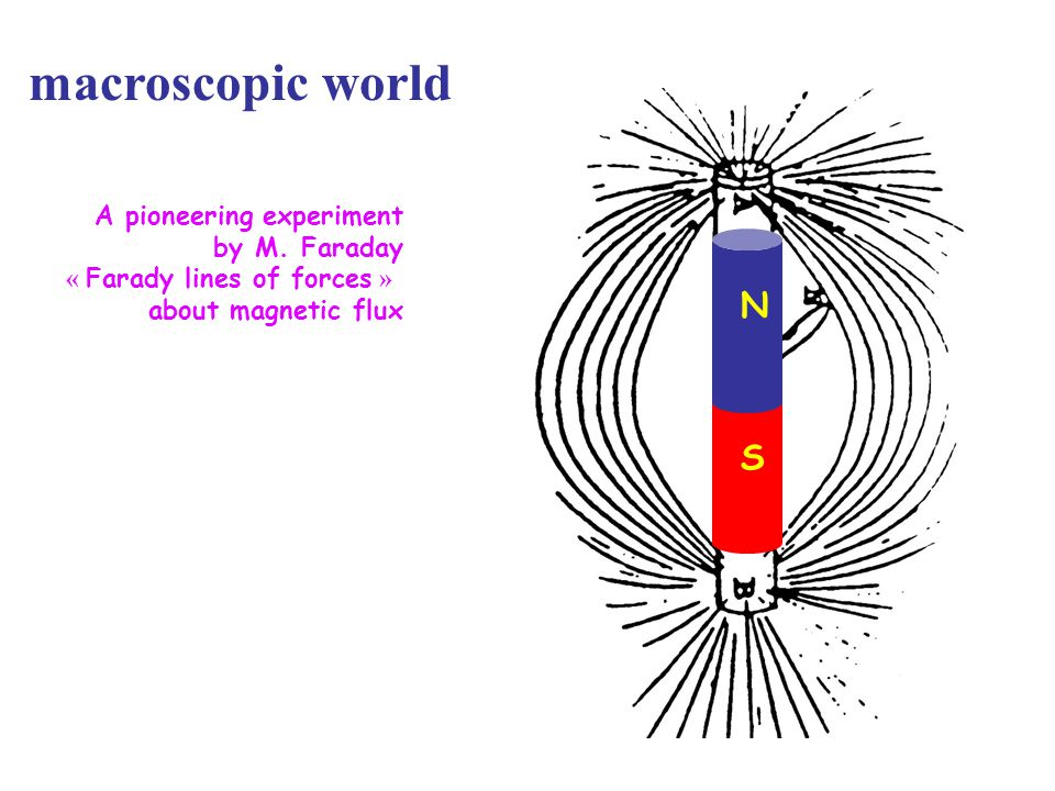 macroscopic world N S A pioneering experiment by M. Faraday