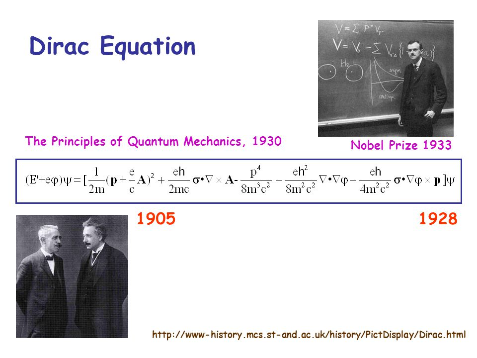 Dirac Equation 1905 1928 The Principles of Quantum Mechanics, 1930
