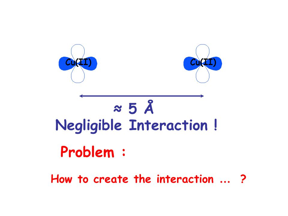 How to create the interaction …