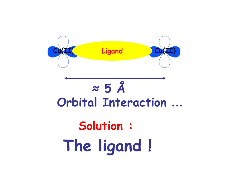 ≈ 5 Å Cu(II) The ligand ! Solution : Ligand Orbital Interaction …