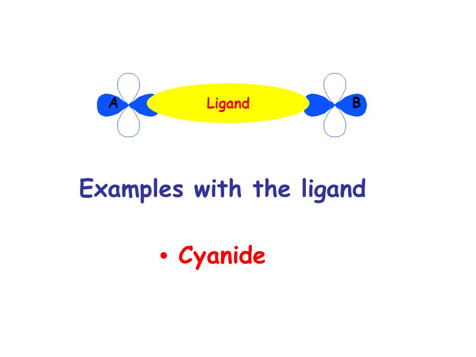 Examples with the ligand