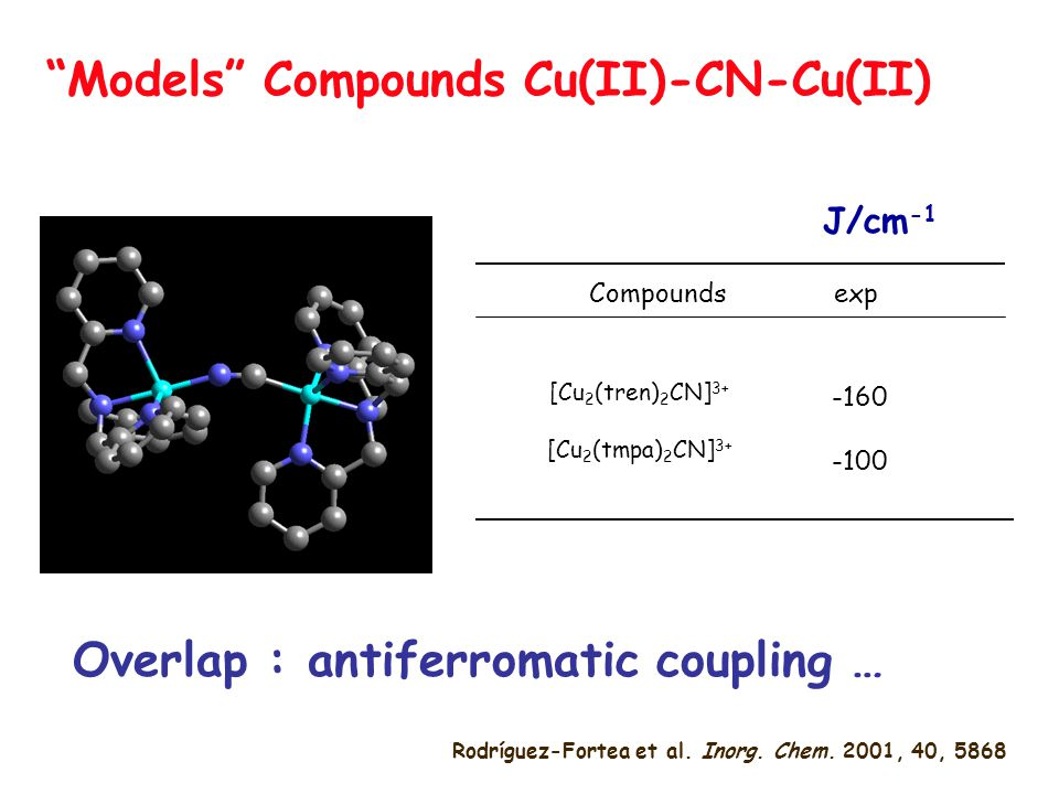 Models Compounds Cu(II)-CN-Cu(II)