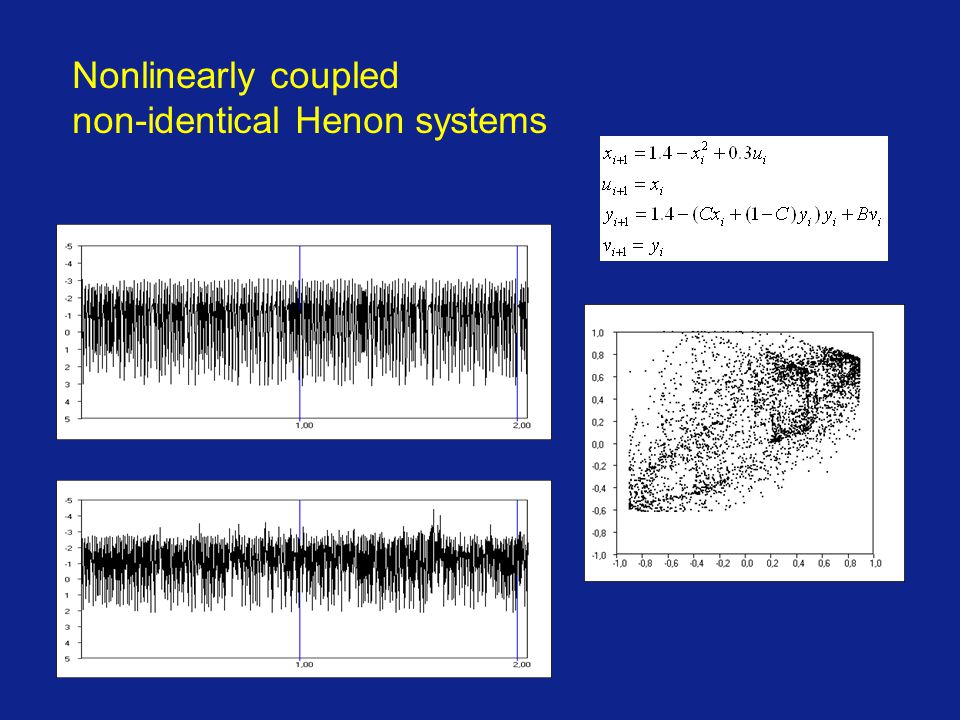 Nonlinearly coupled non-identical Henon systems
