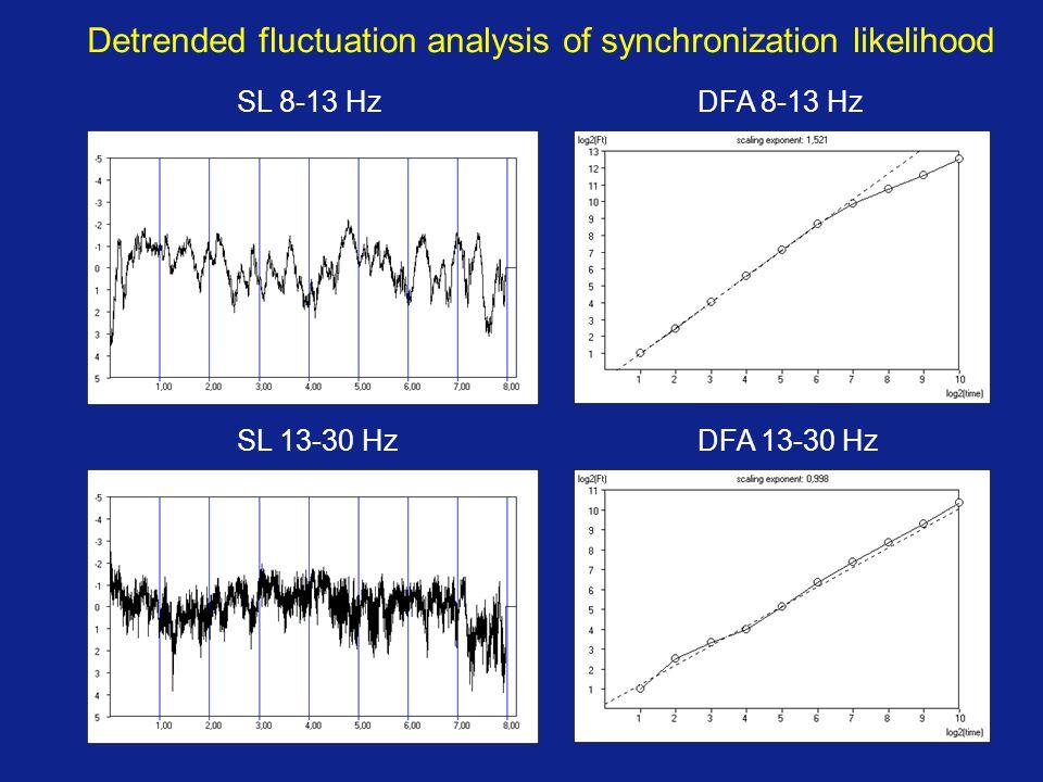 Detrended fluctuation analysis of synchronization likelihood