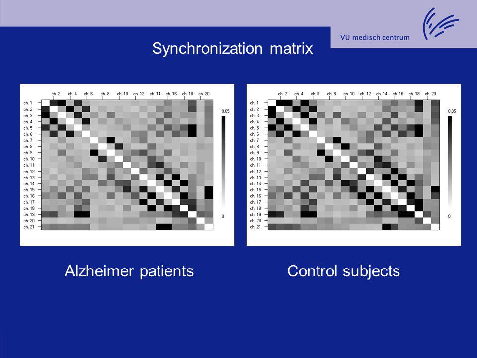 Synchronization matrix