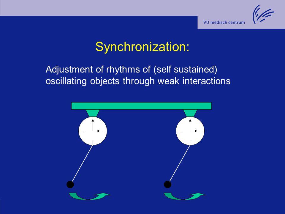 Synchronization: Adjustment of rhythms of (self sustained)