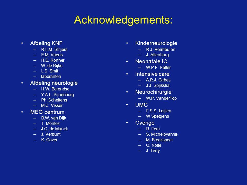Acknowledgements: Afdeling KNF Afdeling neurologie MEG centrum