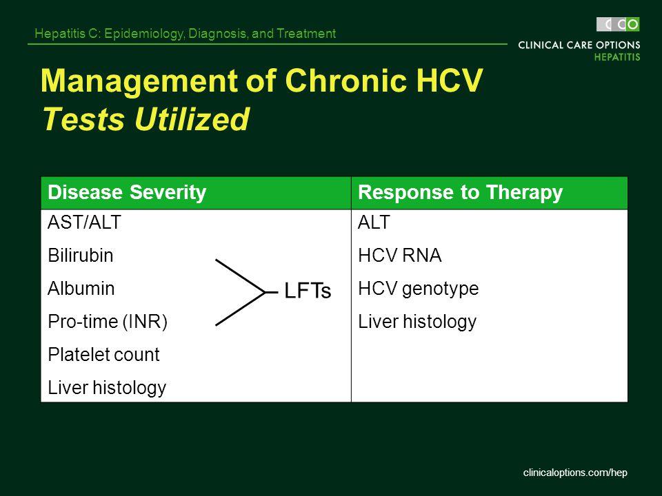 Management of Chronic HCV Tests Utilized