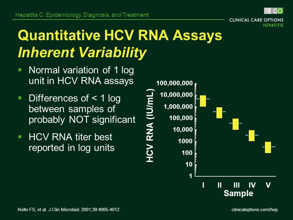 Quantitative HCV RNA Assays Inherent Variability