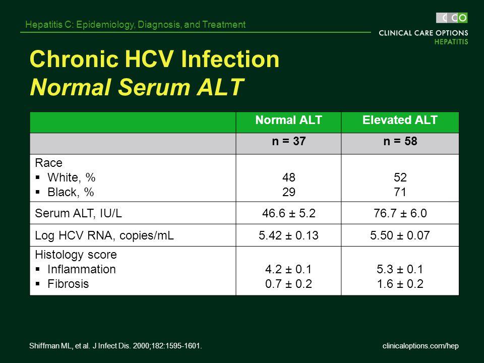Chronic HCV Infection Normal Serum ALT