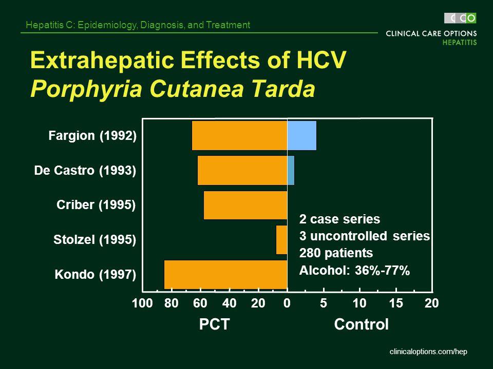 Extrahepatic Effects of HCV Porphyria Cutanea Tarda