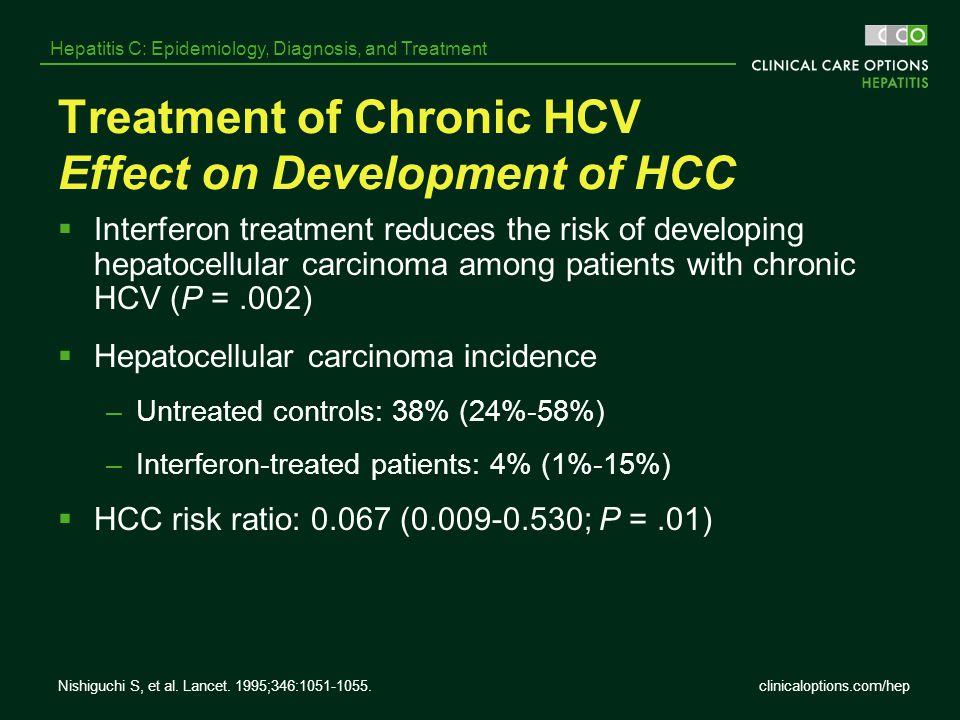 Treatment of Chronic HCV Effect on Development of HCC