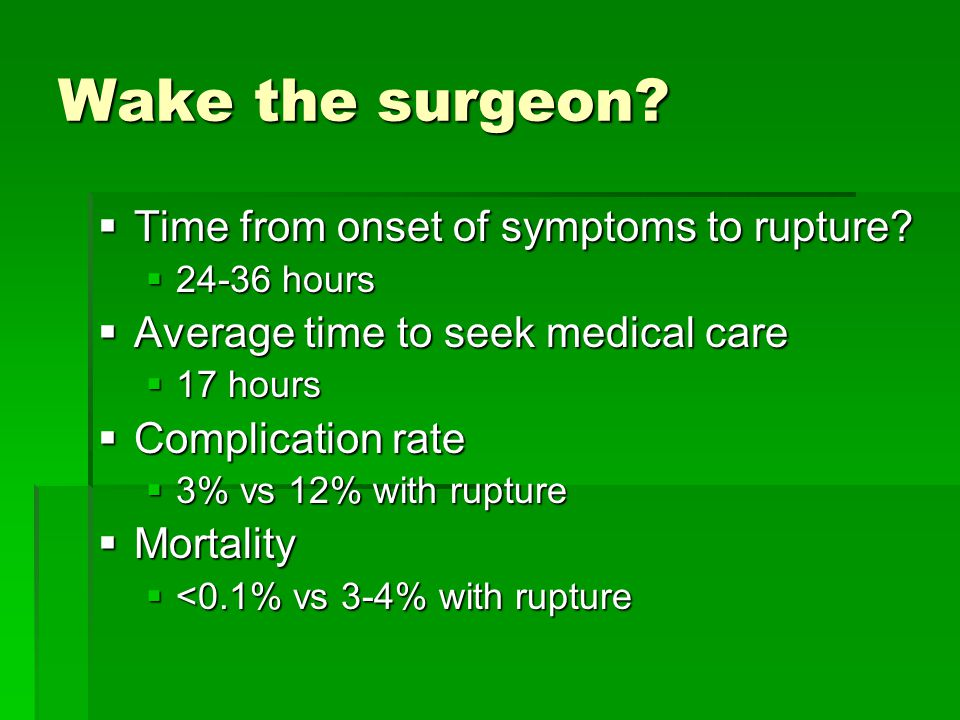 Wake the surgeon Time from onset of symptoms to rupture