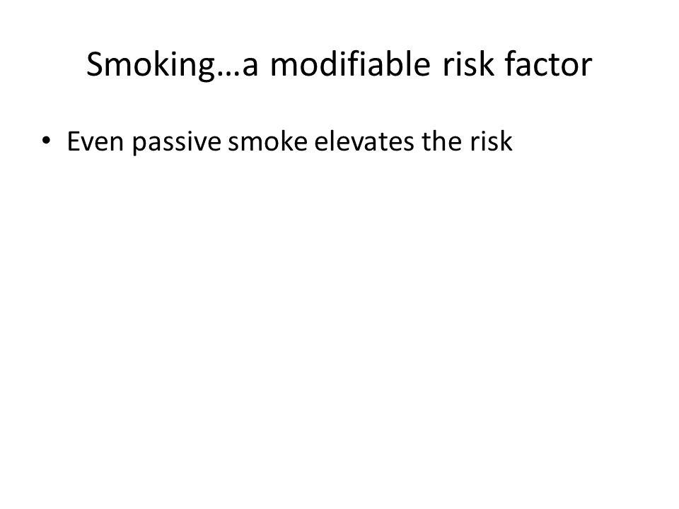 Smoking…a modifiable risk factor