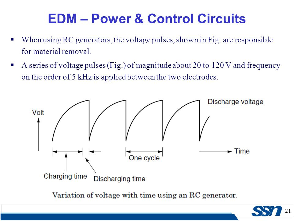EDM – Power & Control Circuits