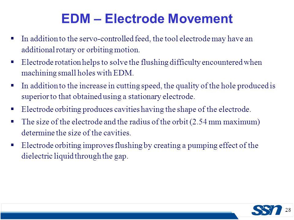 EDM – Electrode Movement