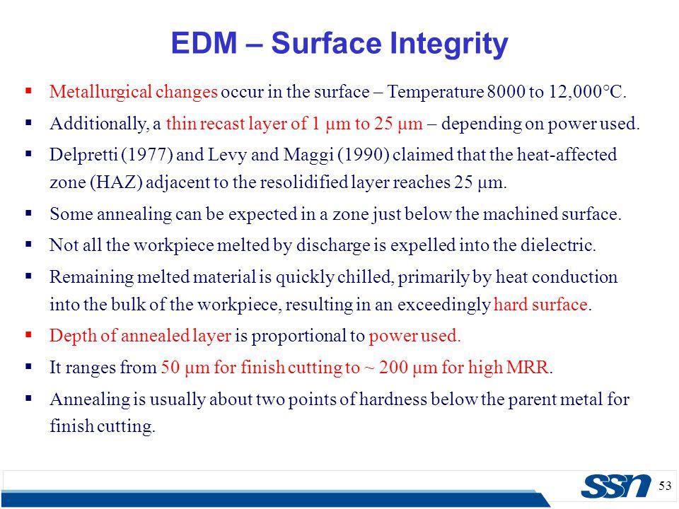 EDM – Surface Integrity