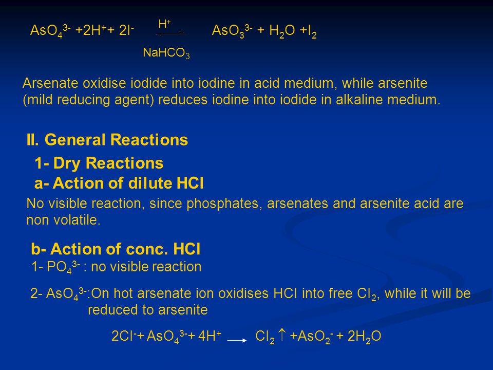 II. General Reactions 1- Dry Reactions a- Action of dilute HCl