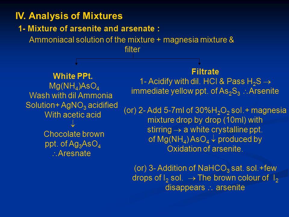 IV. Analysis of Mixtures