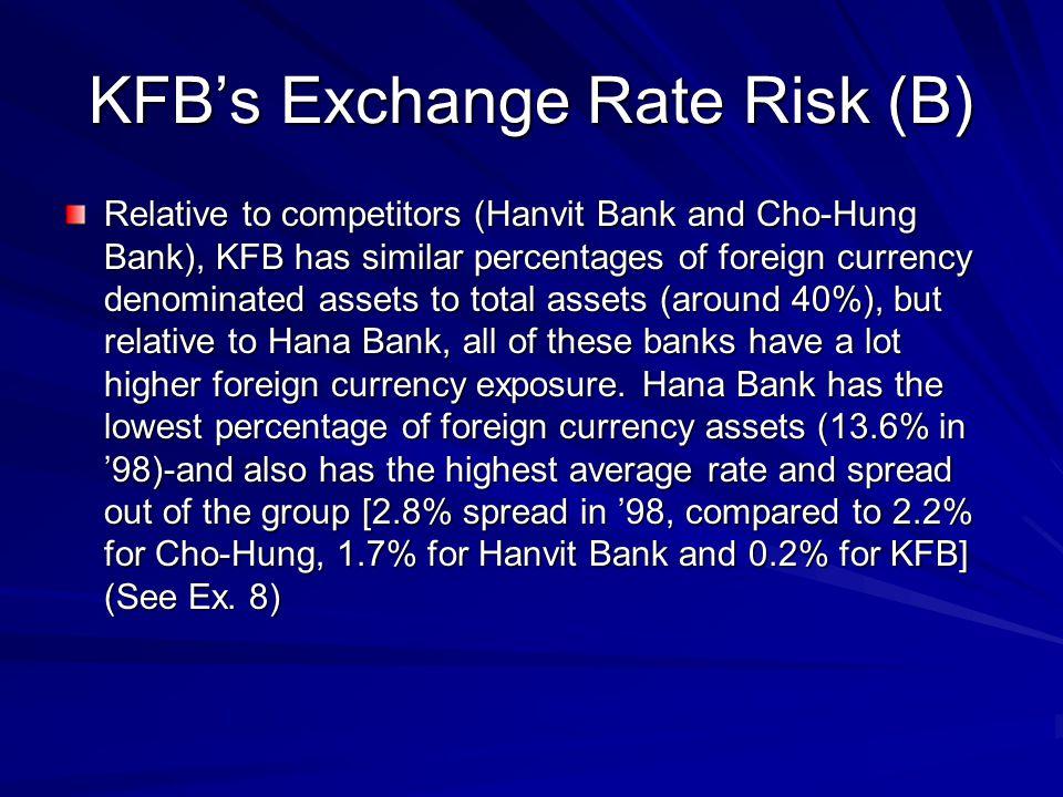 KFB's Exchange Rate Risk (B)