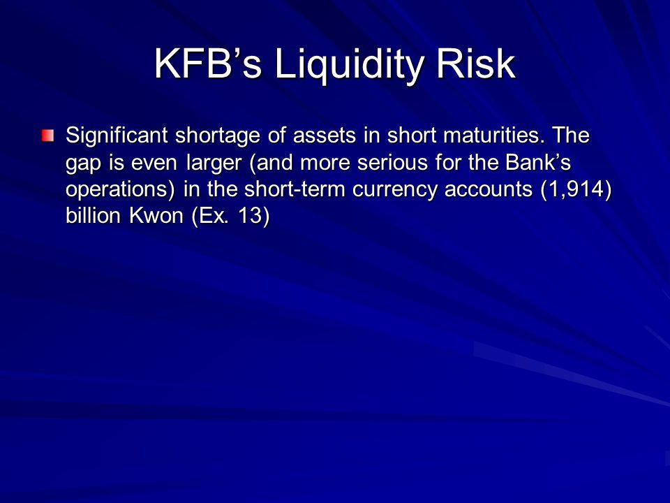 KFB's Liquidity Risk