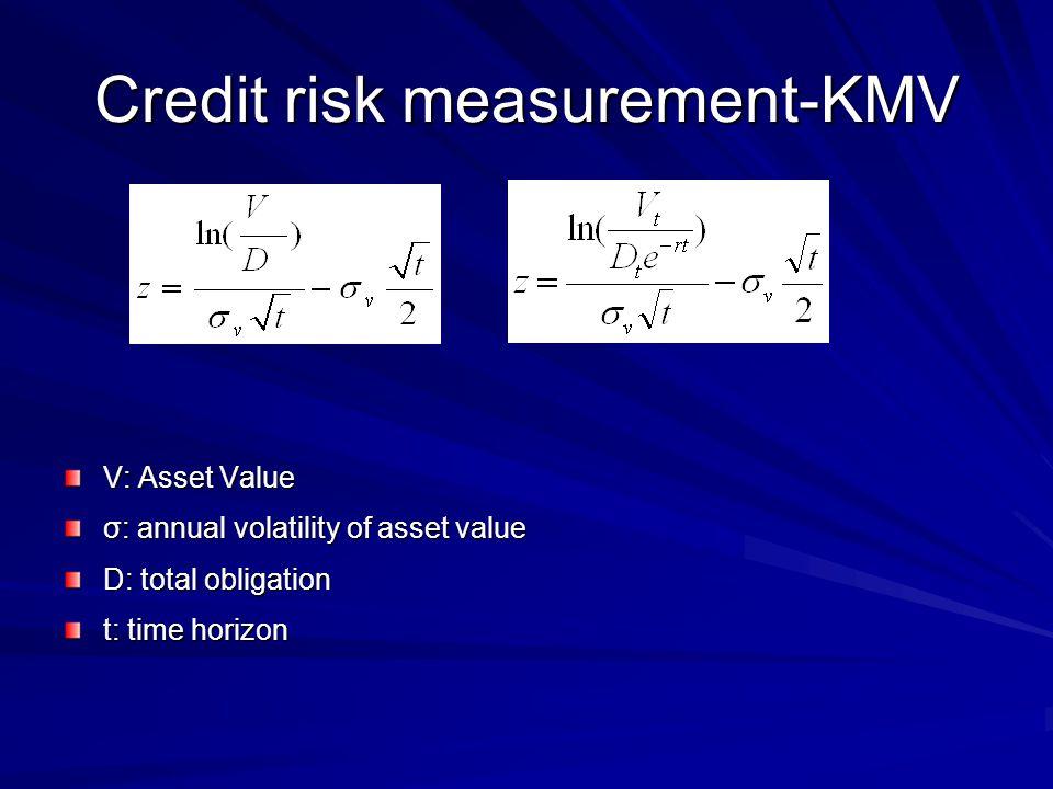 Credit risk measurement-KMV