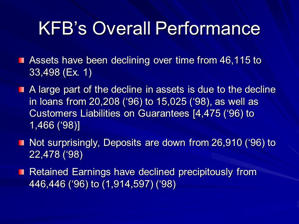 KFB's Overall Performance