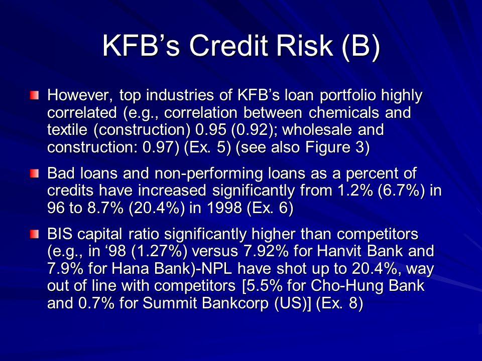 KFB's Credit Risk (B)