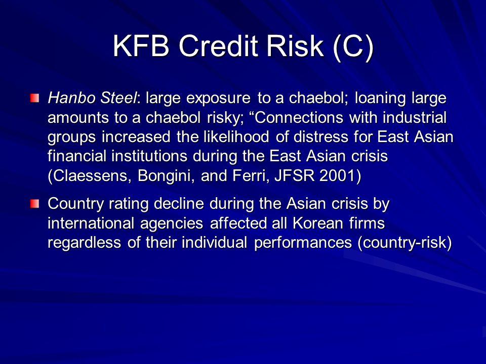KFB Credit Risk (C)