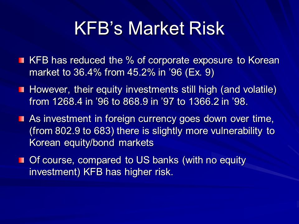KFB's Market Risk KFB has reduced the % of corporate exposure to Korean market to 36.4% from 45.2% in '96 (Ex. 9)