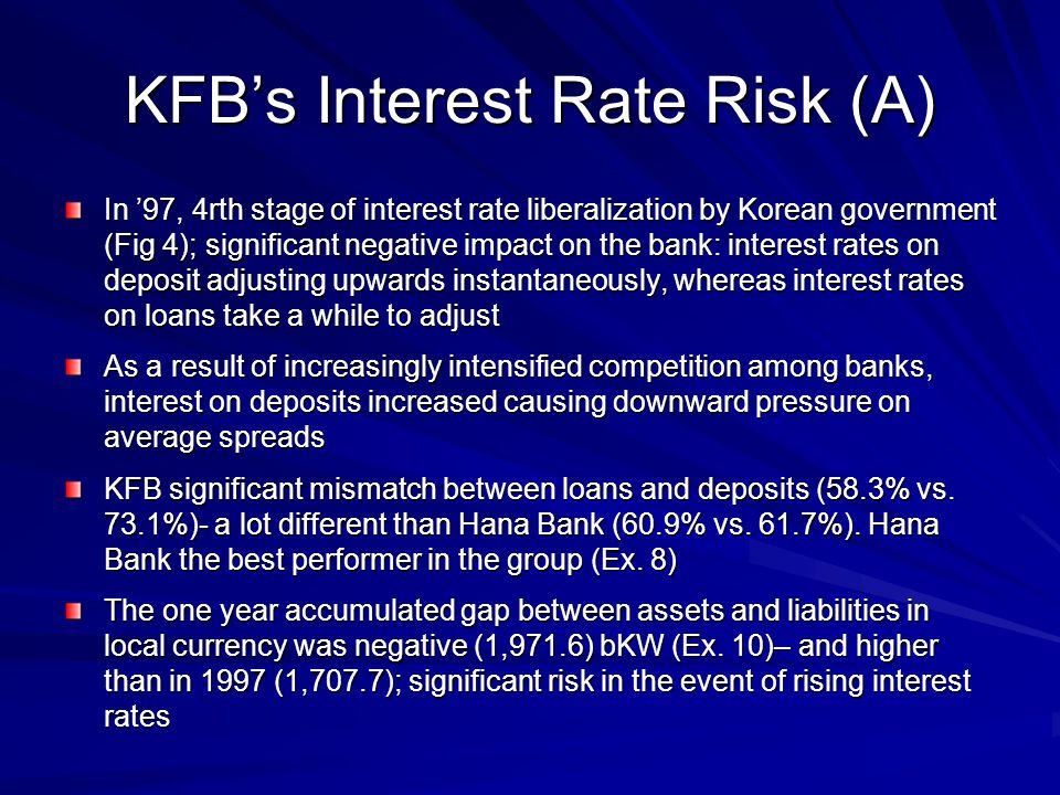 KFB's Interest Rate Risk (A)