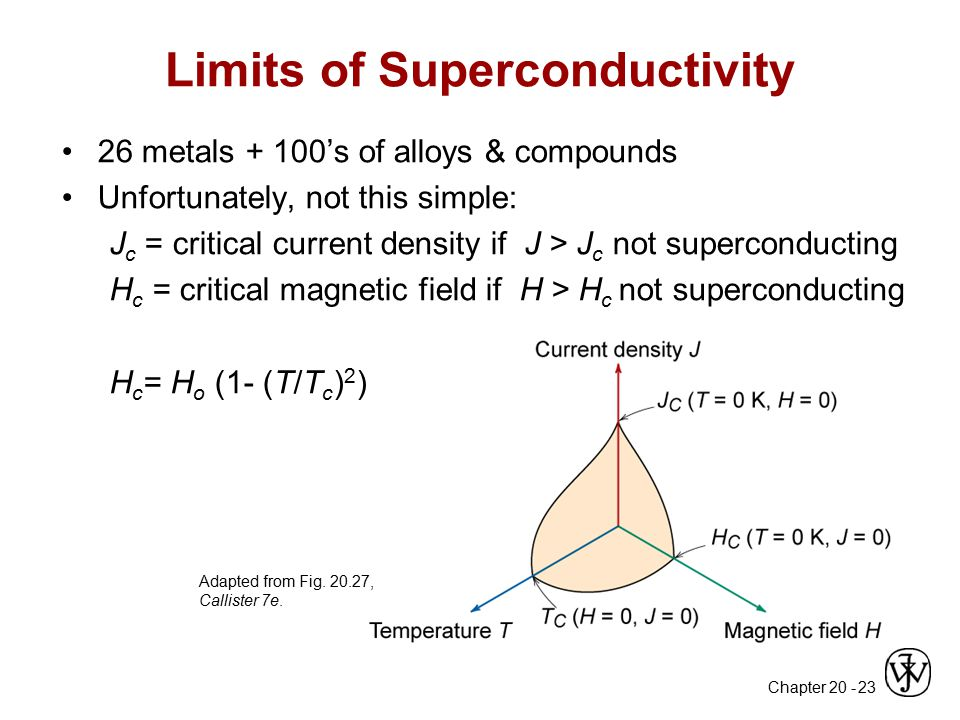 Limits of Superconductivity