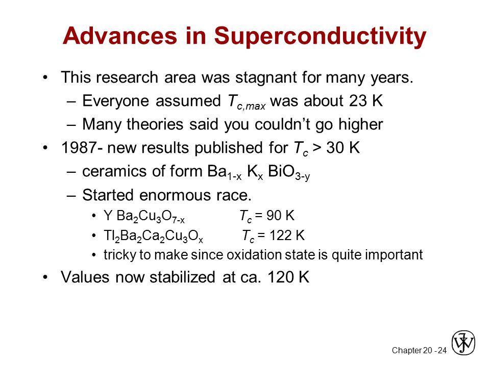 Advances in Superconductivity