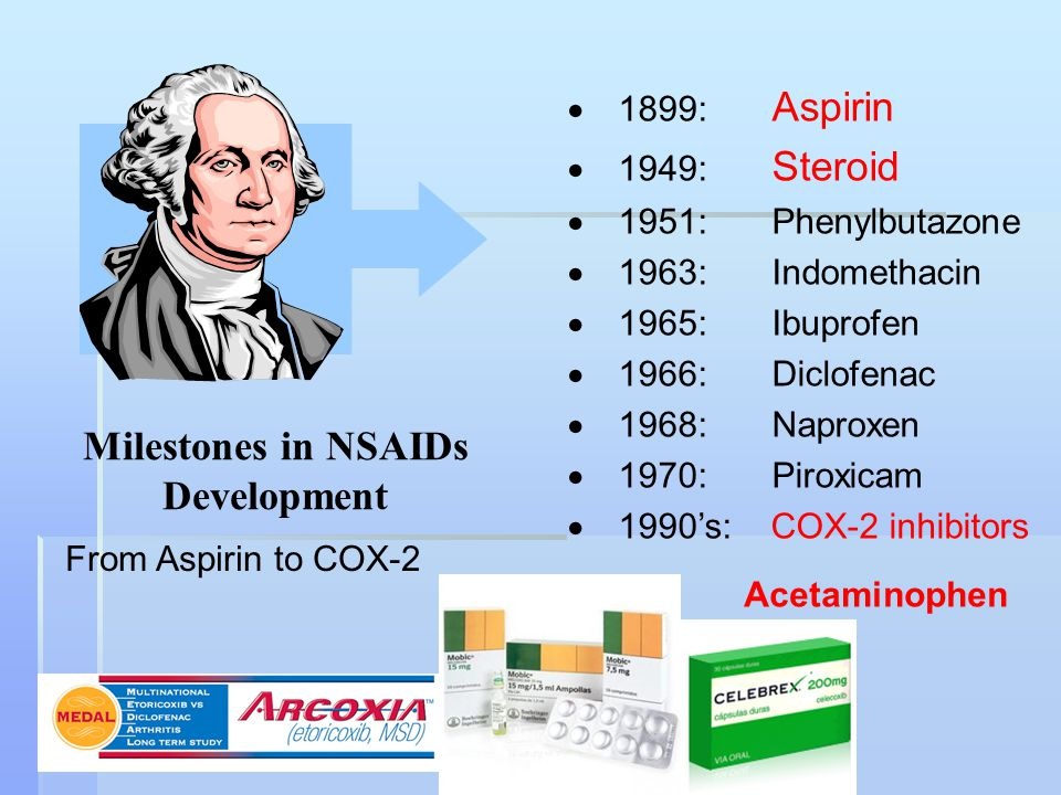 Milestones in NSAIDs Development