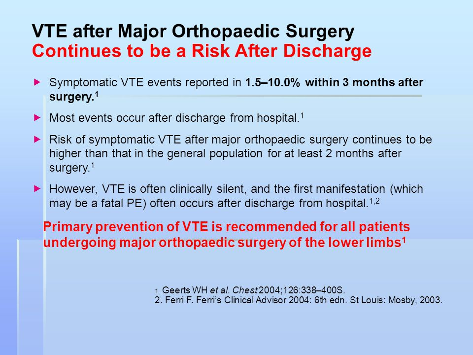 VTE after Major Orthopaedic Surgery Continues to be a Risk After Discharge