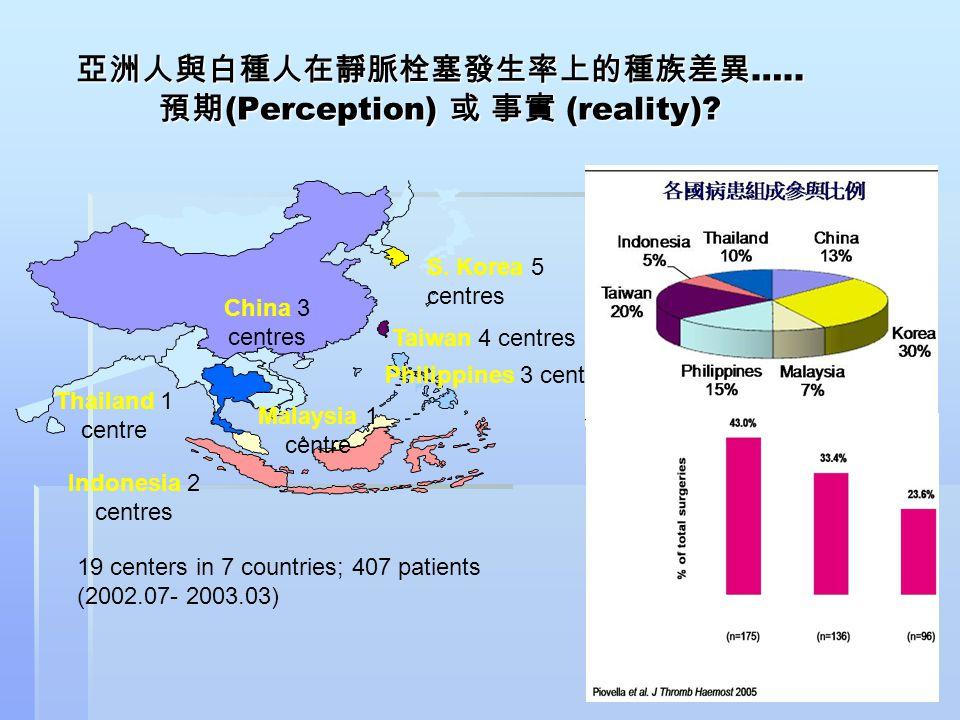 亞洲人與白種人在靜脈栓塞發生率上的種族差異….. 預期(Perception) 或 事實 (reality)