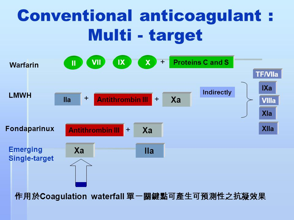 Conventional anticoagulant : Multi - target