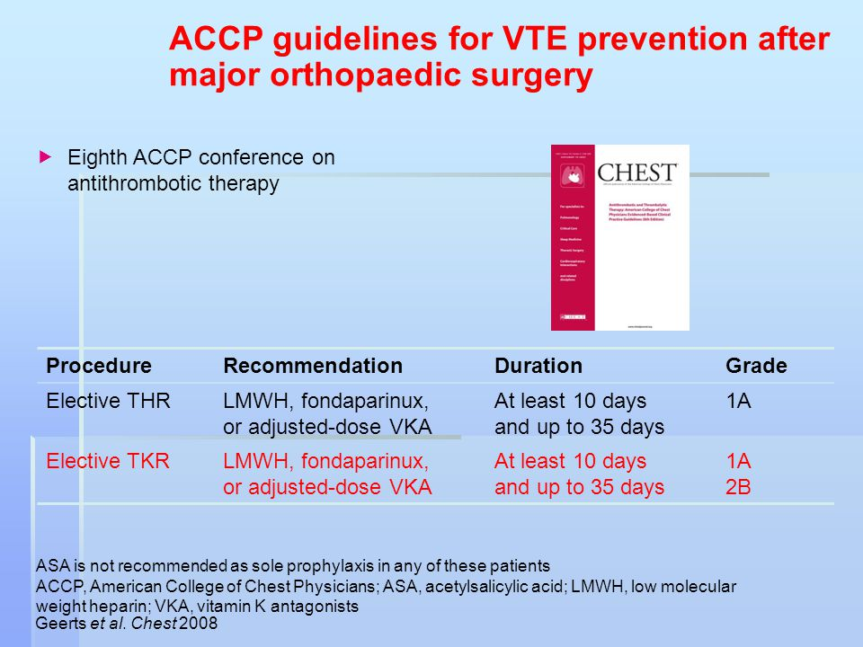 ACCP guidelines for VTE prevention after major orthopaedic surgery