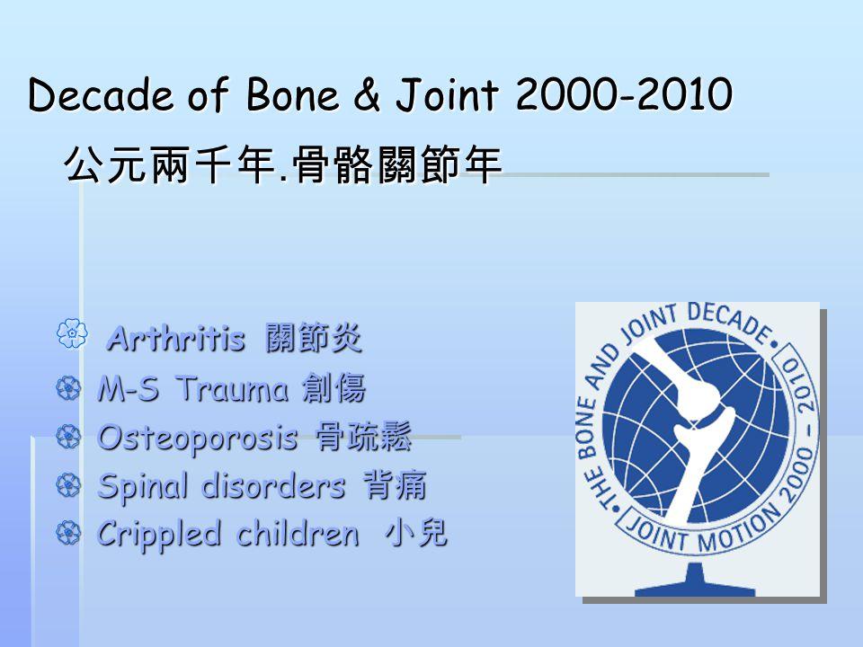 Decade of Bone & Joint 2000-2010 公元兩千年.骨骼關節年