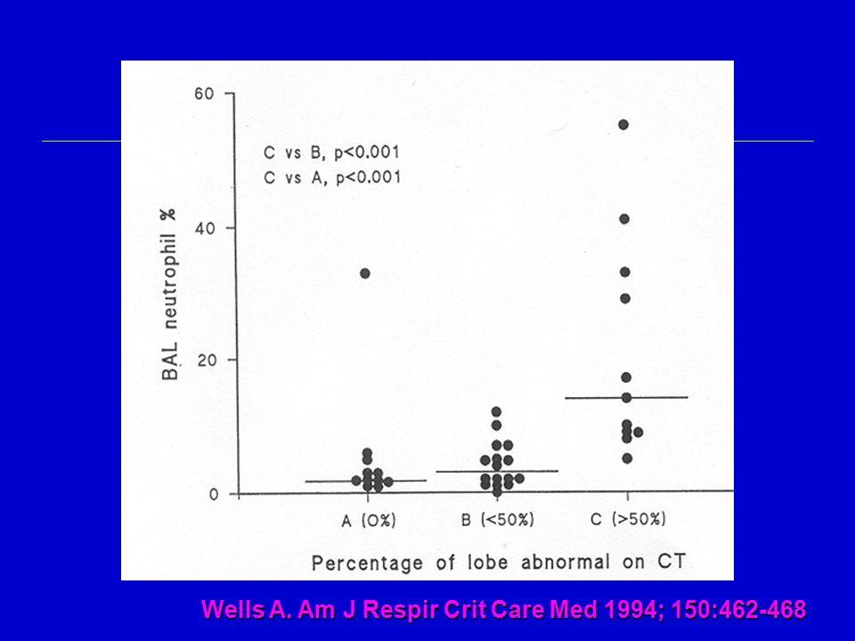 Wells A. Am J Respir Crit Care Med 1994; 150:462-468