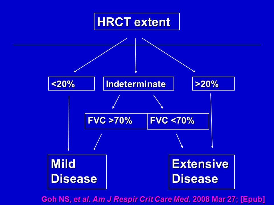 HRCT extent Mild Disease Extensive Disease <20% Indeterminate