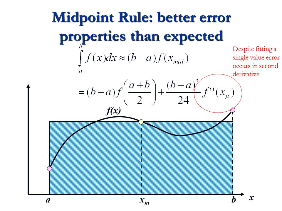 Midpoint Rule: better error properties than expected
