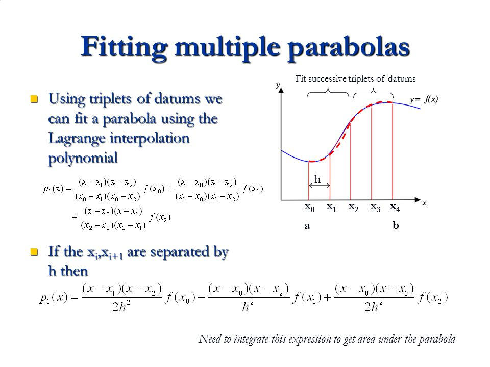 Fitting multiple parabolas