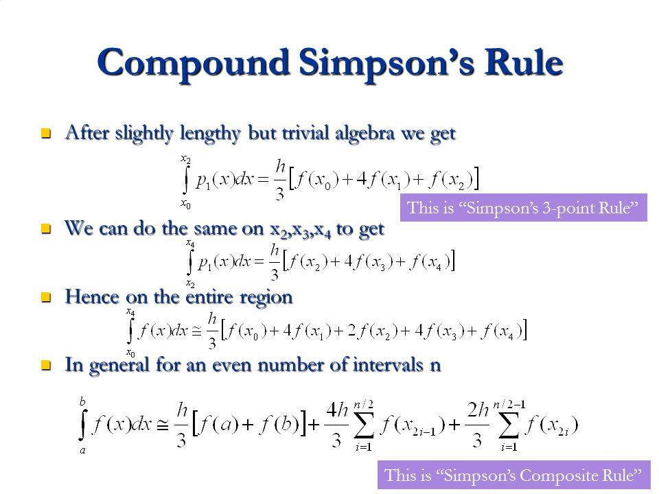 Compound Simpson's Rule